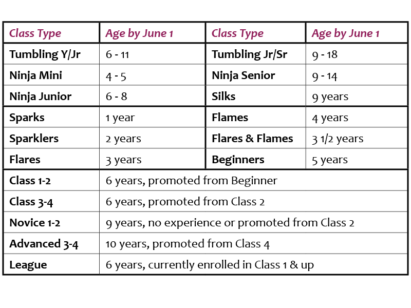 Age Chart.png
